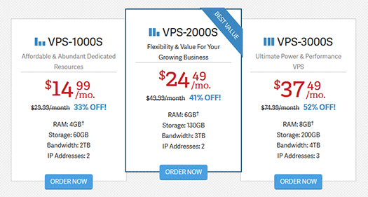 InMotion VPS packages